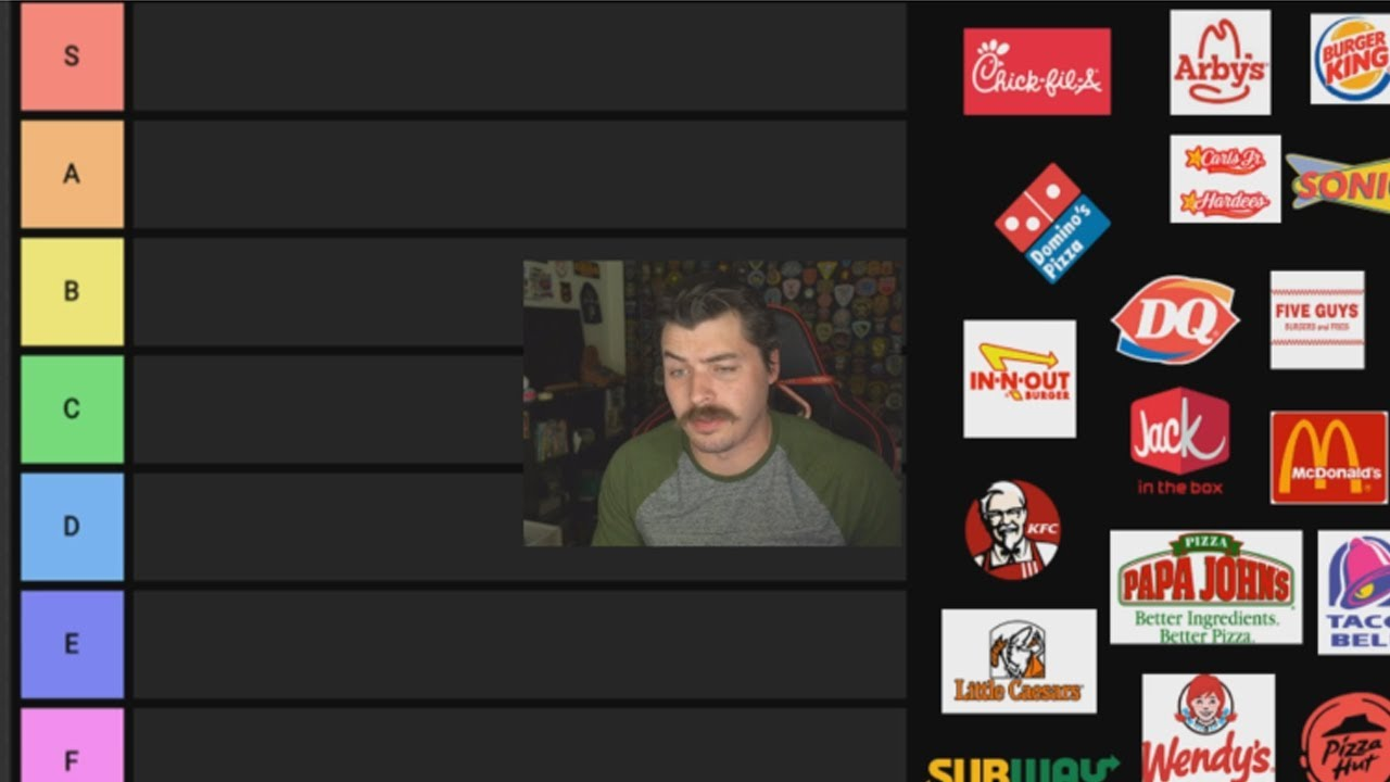 fast food tier list (Idubbbz challenge)