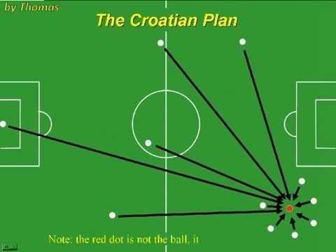 WorldCup 2014 - Football Tactics by team
