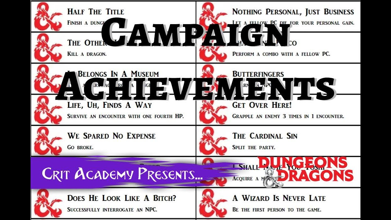 Campaign Achievements