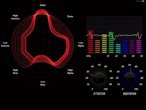 Brainwave Music Experiment