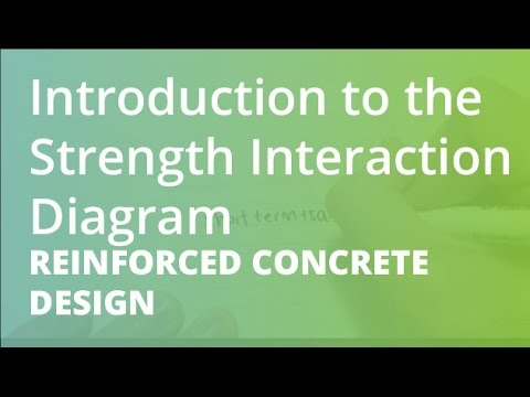 introduction to the strength interaction diagram reinforced rh youtube com Reinforced Concrete Column Interaction Diagram Square Concrete Column Interaction Diagram