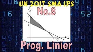 No 8 Program Linier UN 2017 IPS Matematika SMA Soal dan Pembahasan