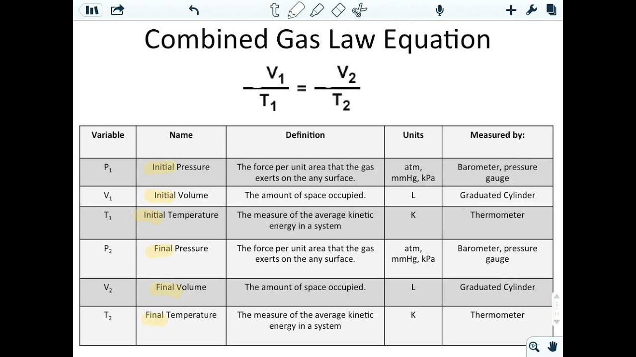 Watch on Ideal Gas Law Worksheet Answers