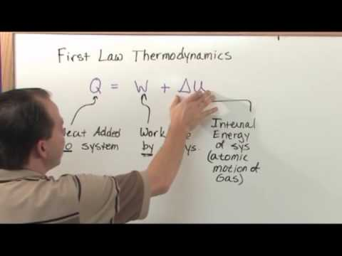 an analysis of the first law of thermodynamics