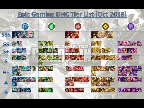 DHC TIER LIST - OCTOBER UPDATE INCLUDED!!  DUNGEON HUNTER CHAMPIONS