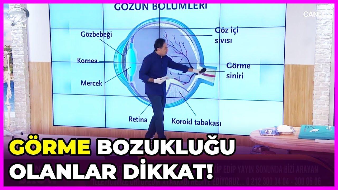 Göz Sağlığı İçin Neler Yapılmalı?   Dr. Feridun Kunak Show   17 Nisan 2019
