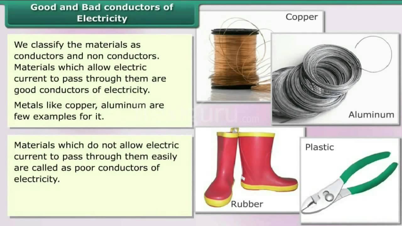Class 8 Chanakya IIT Good and Bad Conductors of Electricity - YouTube