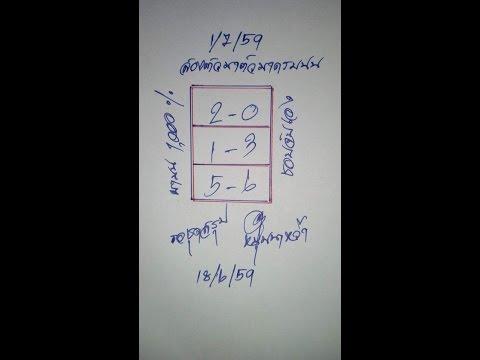 หวยเด็ด หวยดัง 1/7/59