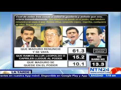 Encuesta ubica al preso político Leopoldo López como el líder opositor con mayor simpatía en Vzla