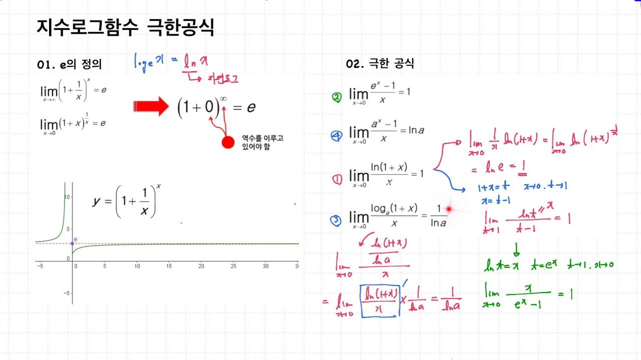 03 03 지수로그함수 극한공식 - YouTube