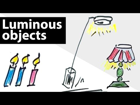 What is luminous objects? How to draw...