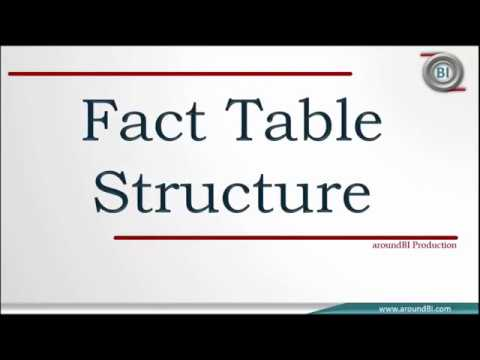 Fact Table Structure in Data Warehouse - YouTube
