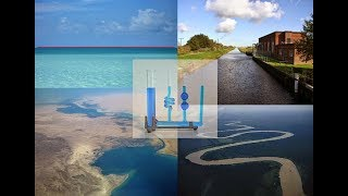 The Natural Physics of Water Prove Earth Level