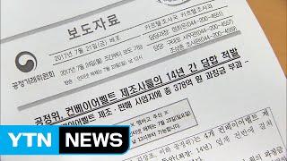 컨베이어벨트 가격 14년간 담합 4개사 고발 / YTN