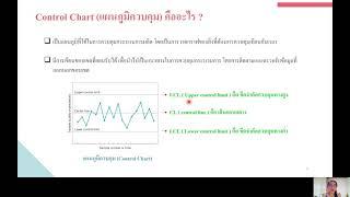 แนะนำ Control chart วิชา การควบคุมคุณภาพ