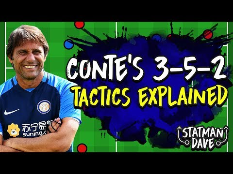 How Conte's 3-5-2 at Inter Milan Could End Juve's Dominance in Serie A | Tactics Explained