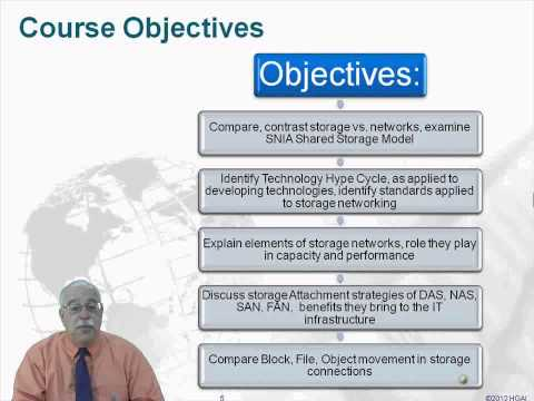 Learn About CompTIA® Storage+ Powered By SNIA - Part 1 From GogoTraining