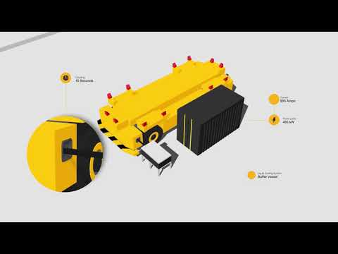 Heliox Port Equipment Animation Where Charging The AGV Is Part Of The Automated Process