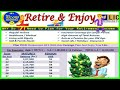 Retire and Enjoy || New Pension Plan || High Return Pension Policy|| Pension plan 2018
