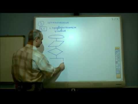 Блок схема алгоритма (часть 1)