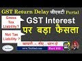 Pay GST Interest on Gross Tax Liability for Delayed GST Returns