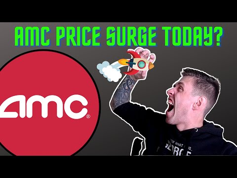 AMC Stock - AMC Just did THIS and the price is SURGING
