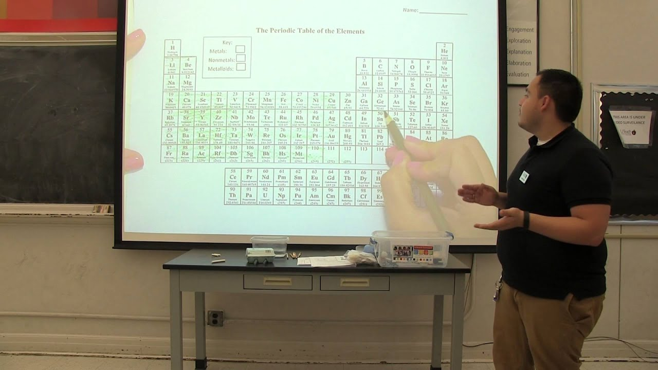 6th grade lesson metals and nonmetals - 6th Grade Periodic Table Activity