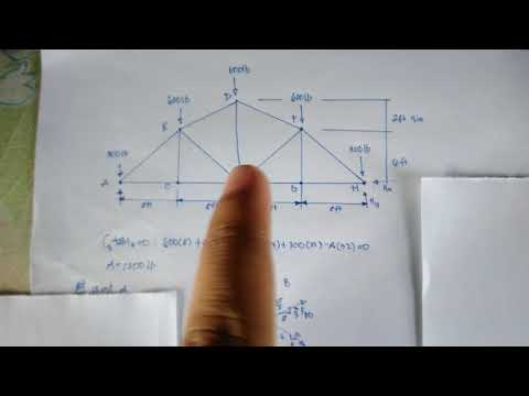 Chapter 6 - Analysis of Structures Problem 6.12  by Basallo