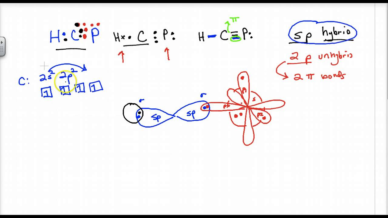 Lecture 221  HCP molecule analysis  YouTube