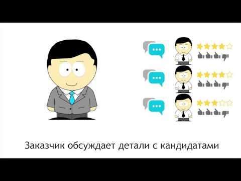 Joomla фрилансеры