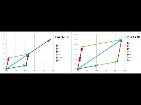 Vector algebra and geometry --  Elementary Linear Algebra