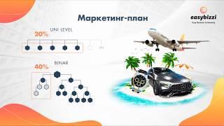Новая презентация Easy Business Community — mp4