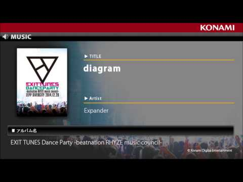 diagram / EXIT TUNES Dance Party -beatnation RHYZE music council-
