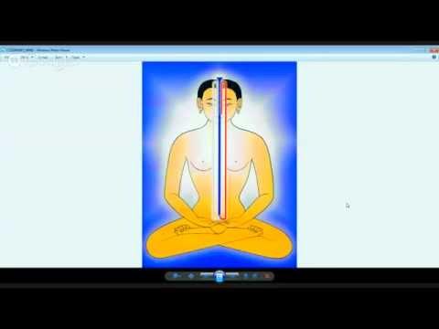 Раскрытие глубочайших потребностей вашей души - Учениеиз YouTube · Длительность: 53 мин20 с