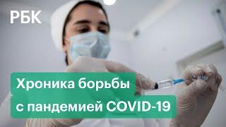 Хроника борьбы с коронавирусом выездные пункты вакцинации от COVID 19