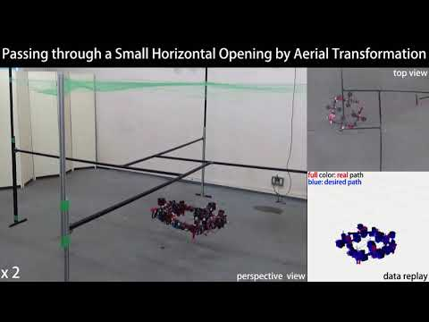 Design, Modeling and Control of Aerial Robot DRAGON