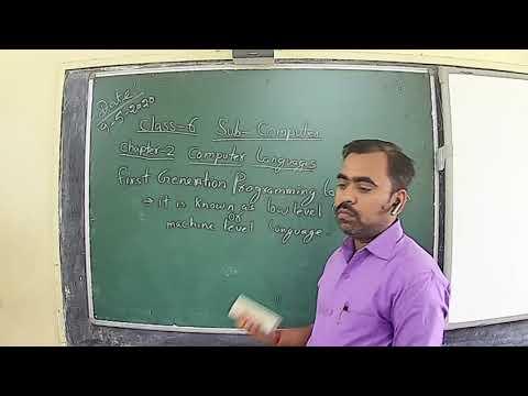Mr Vikash Mishra Class 6th Computer Chapter 2 Part 1 09 05 2020