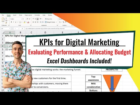 KPIs for Digital Marketing | How to Evaluate Your Marketing Performance