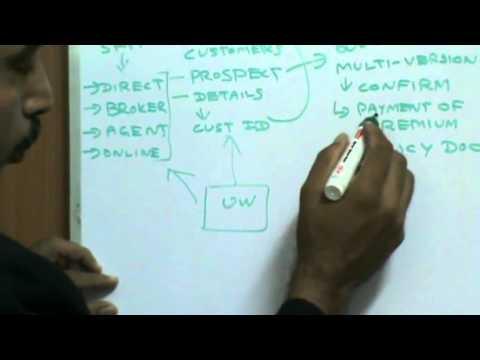 Insurance Software Solution Framework - for Global Insurance Practice by nsugavanam@gmail.com