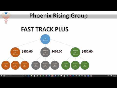Fast Track & Fast Track Plus