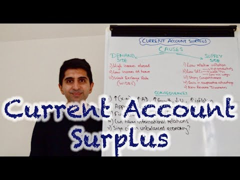 Current Account Surplus - Causes and Consequences