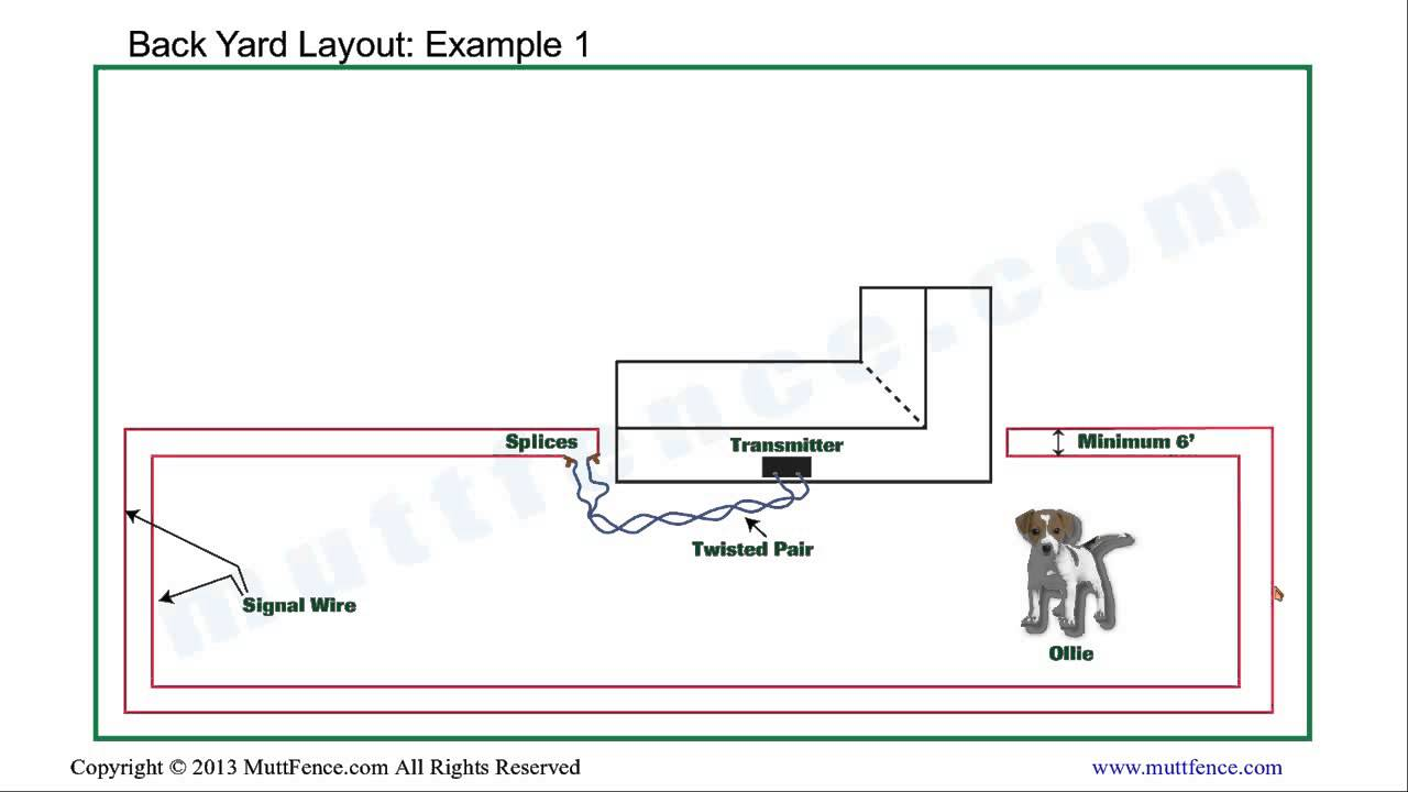 Wiring Diagram Invisible Fence : In ground dog fence back yard installation youtube