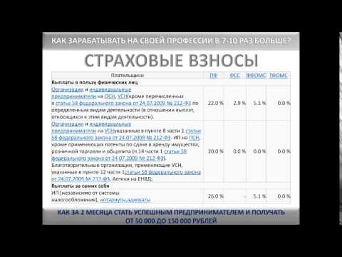 Страховые взносы в фонды (ПФР, ФСС, ОМС)