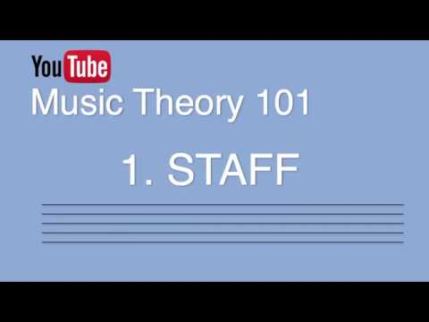 1. Pitch, Notes, Staff (Music Theory 101)