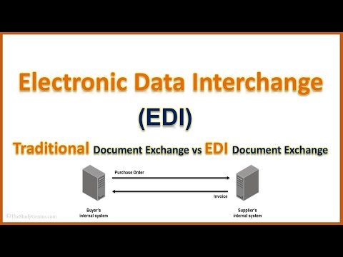 What is EDI in eCommerce ? (Electronic Data Interchange) ||