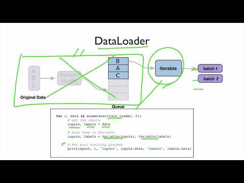 PyTorch Lecture 08: PyTorch DataLoader - YouTube