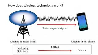 How will wireless 5G technology handle 1 000 times more data?