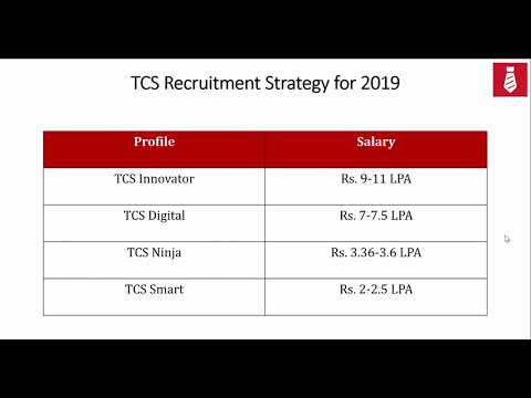 TCS Ninja Recruitment 2018-19: Exam pattern, Salary Package & other