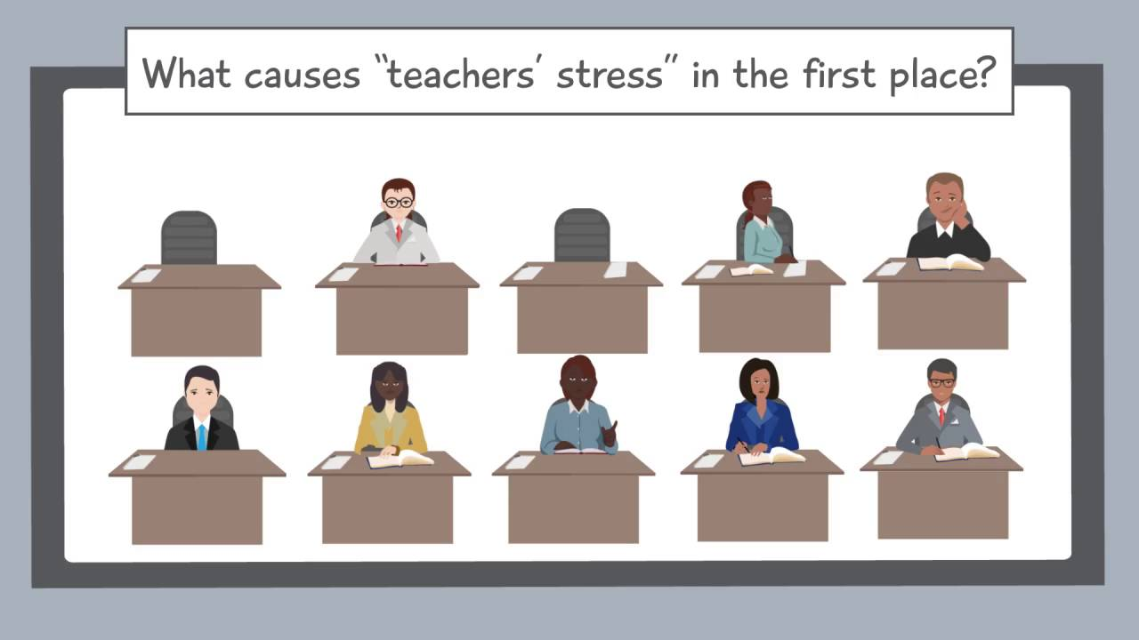 Teachers' Stress and Well-Being - YouTube