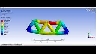 Ansys'13: Two Dimensional Trusses